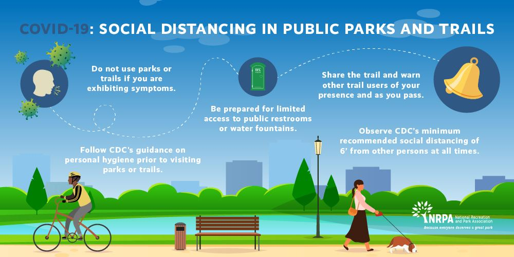 NRPA- park use